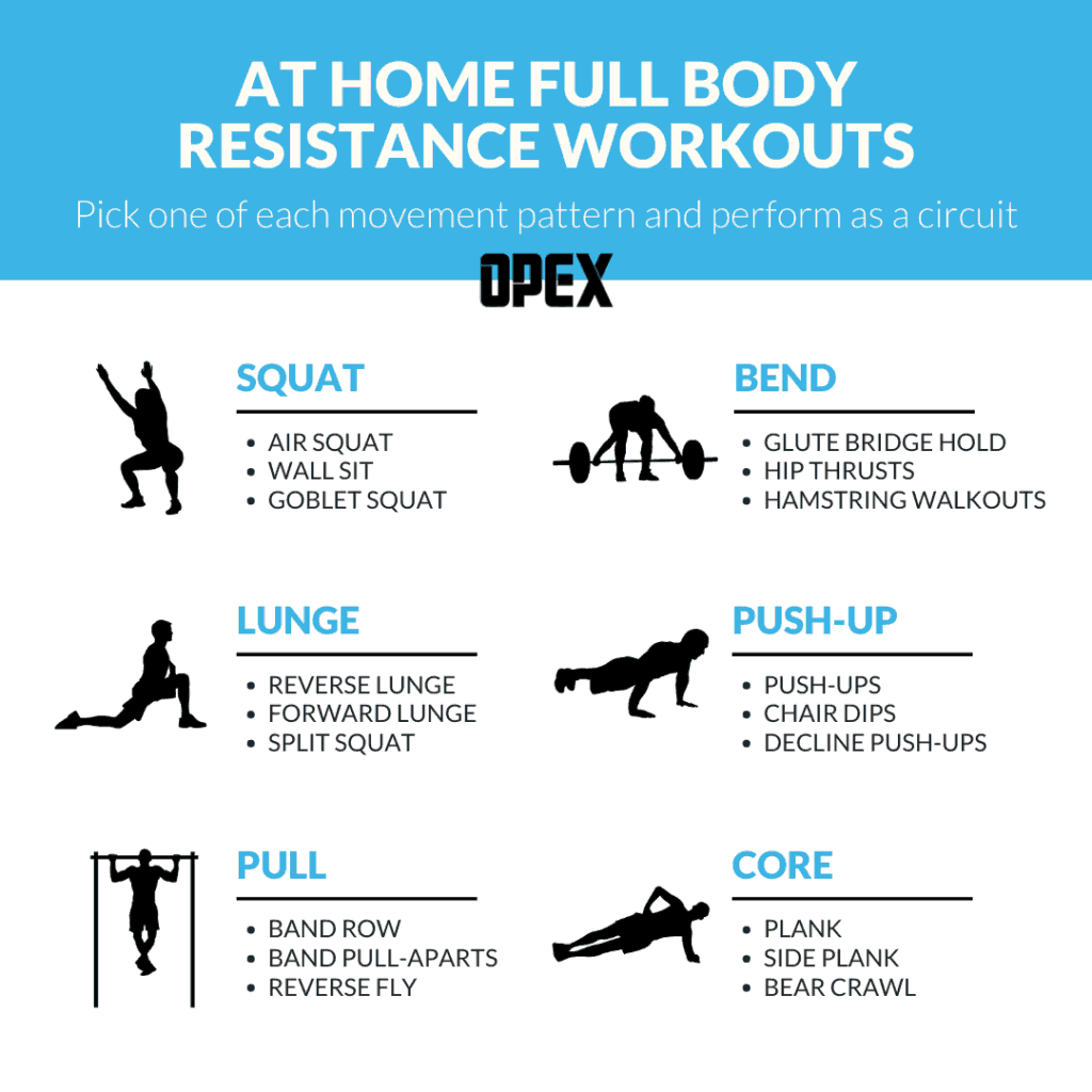 At home full body resistance workouts